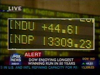 DOW JONES, May 7 2007